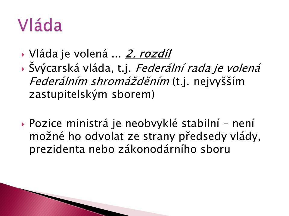 Vláda je volená... 2. rozdíl  Švýcarská vláda, t.j. Federální rada je volená Federálním shromážděním (t.j. nejvyšším zastupitelským sborem)  Pozic