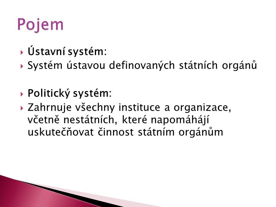  Ústavní systém:  Systém ústavou definovaných státních orgánů  Politický systém:  Zahrnuje všechny instituce a organizace, včetně nestátních, kter