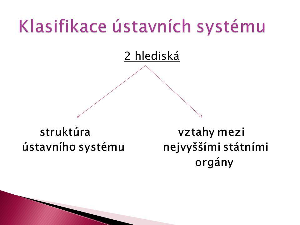  Státy unitární  Státy složené ze suverénních státních celků část právomoci státu je přenesená na federace, spolky a pod.