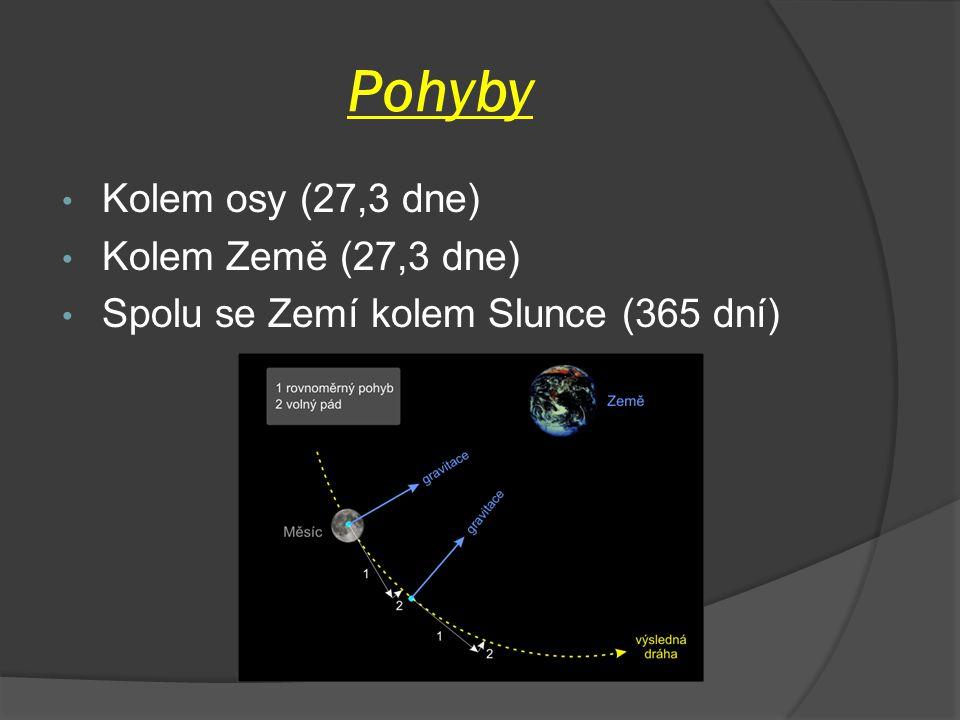 Pohyby Kolem osy (27,3 dne) Kolem Země (27,3 dne) Spolu se Zemí kolem Slunce (365 dní)