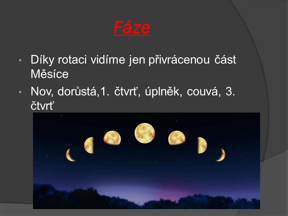 Fáze Díky rotaci vidíme jen přivrácenou část Měsíce Nov, dorůstá,1. čtvrť, úplněk, couvá, 3. čtvrť