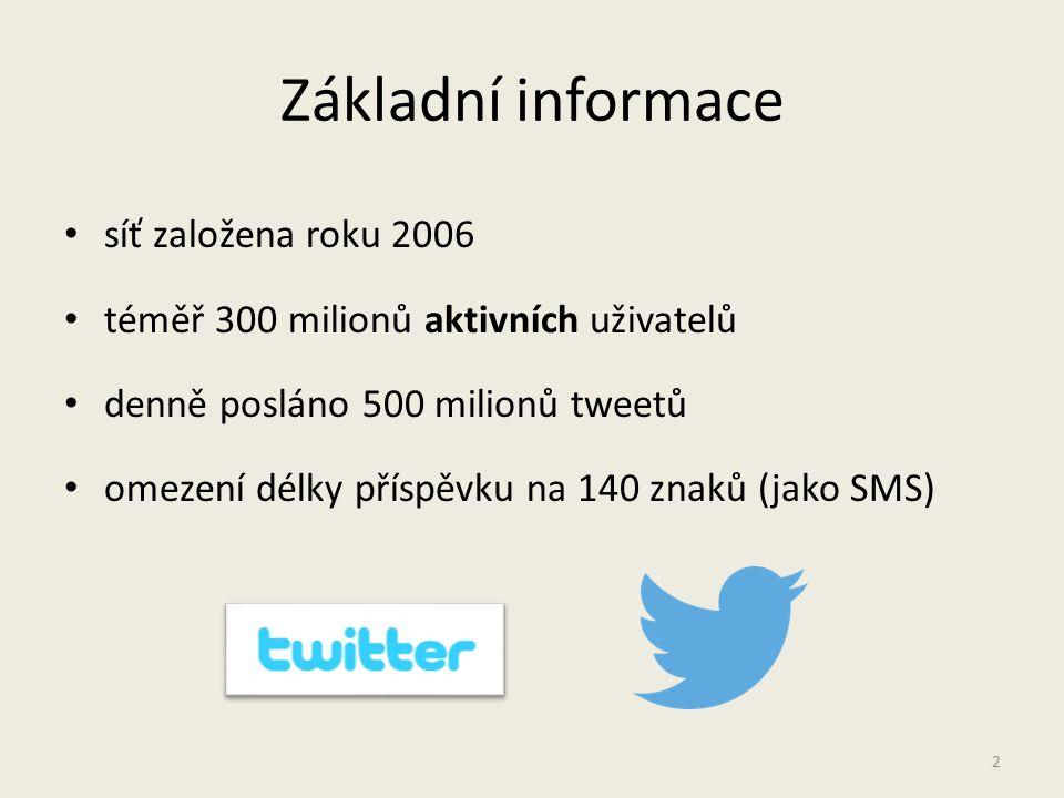 Základní informace síť založena roku 2006 téměř 300 milionů aktivních uživatelů denně posláno 500 milionů tweetů omezení délky příspěvku na 140 znaků