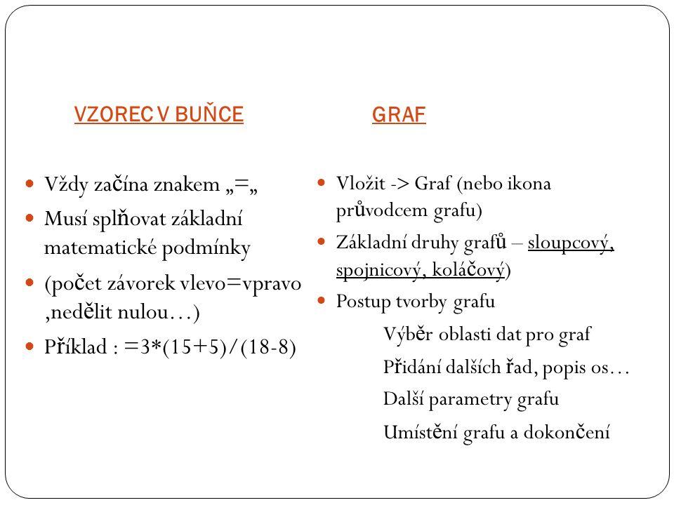 """VZOREC V BUŇCE GRAF Vždy začína znakem """"="""" Musí splňovat základní matematické podmínky (počet závorek vlevo=vpravo,nedělit nulou…) Příklad : =3*(15+5)"""