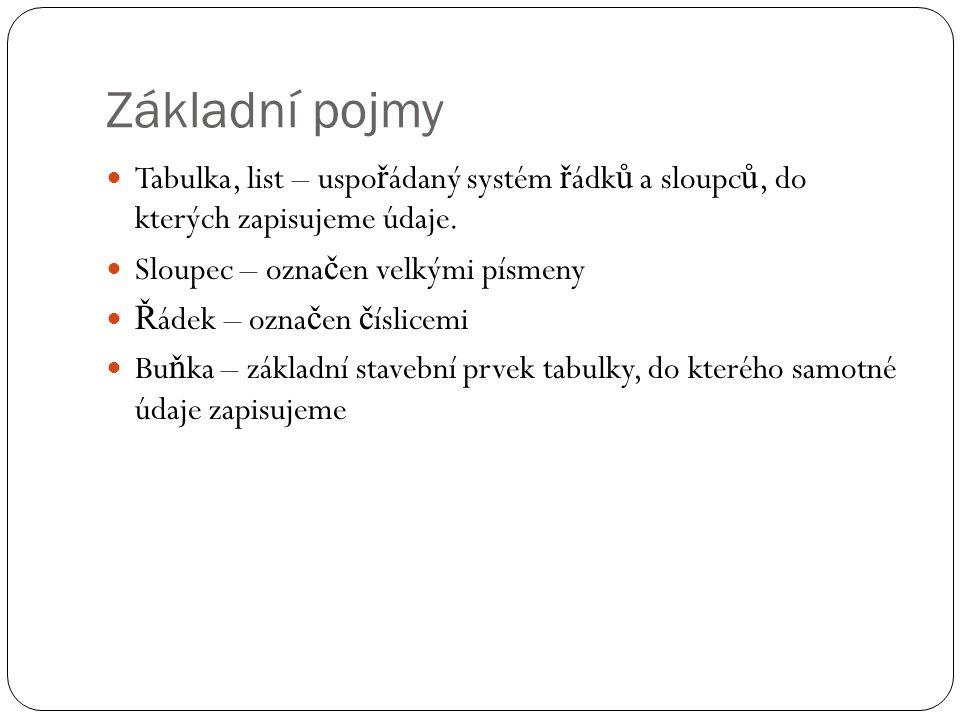 Základní pojmy Tabulka, list – uspo ř ádaný systém ř ádk ů a sloupc ů, do kterých zapisujeme údaje. Sloupec – ozna č en velkými písmeny Ř ádek – ozna