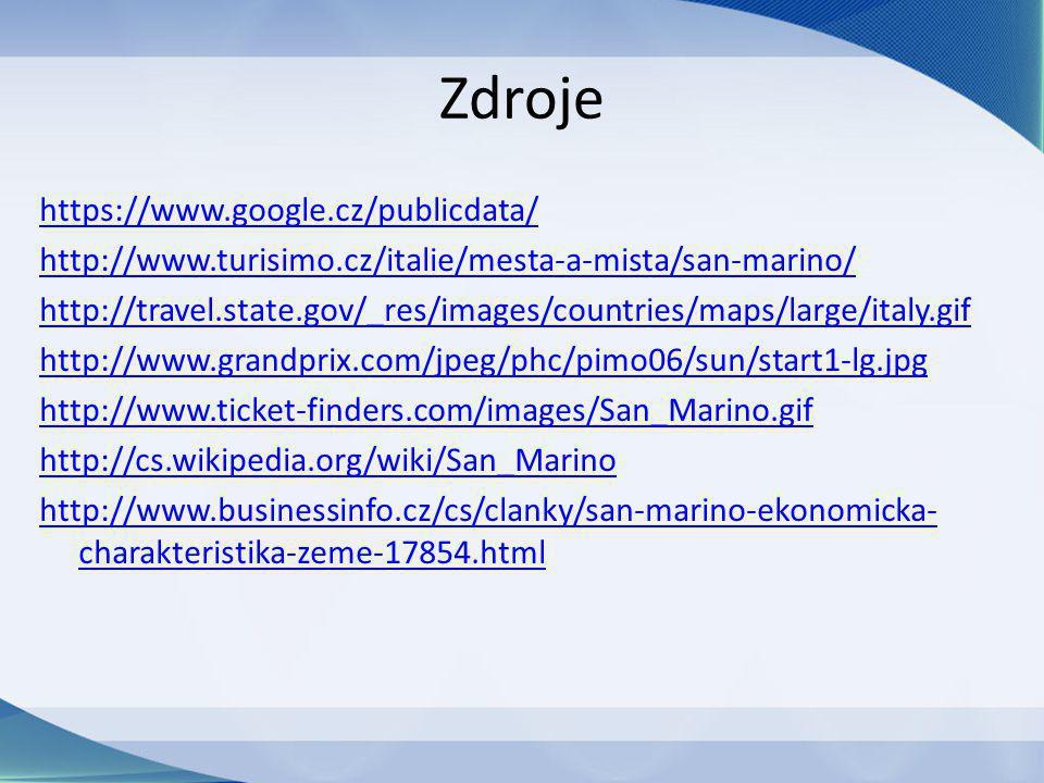 Zdroje https://www.google.cz/publicdata/ http://www.turisimo.cz/italie/mesta-a-mista/san-marino/ http://travel.state.gov/_res/images/countries/maps/large/italy.gif http://www.grandprix.com/jpeg/phc/pimo06/sun/start1-lg.jpg http://www.ticket-finders.com/images/San_Marino.gif http://cs.wikipedia.org/wiki/San_Marino http://www.businessinfo.cz/cs/clanky/san-marino-ekonomicka- charakteristika-zeme-17854.html