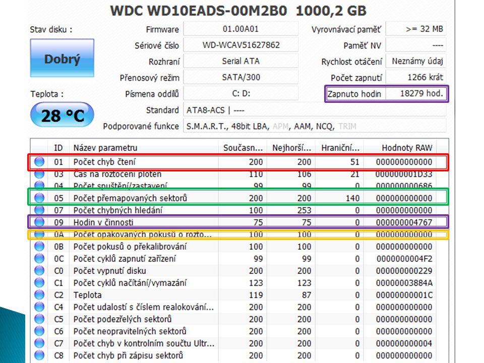  Počet hodin: 18058  Počet chyb čtení: 200  Počet přemapovaných sektorů: 200  Počet opakovaných pokusů o roztočení disku: 100