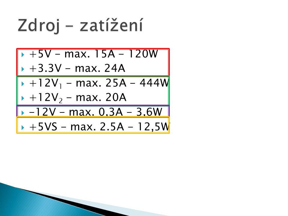  +5V - max.15A - 120W  +3.3V - max. 24A  +12V 1 - max.