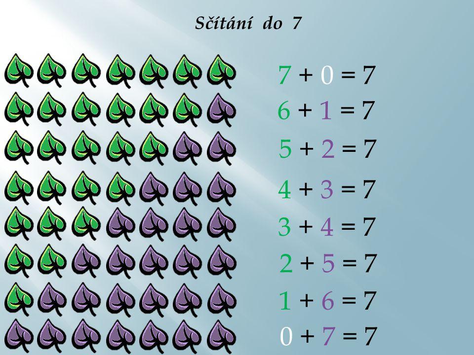 Sčítání do 7 7 + 0 = 7 6 + 1 = 7 5 + 2 = 7 4 + 3 = 7 3 + 4 = 7 2 + 5 = 7 1 + 6 = 7 0 + 7 = 7