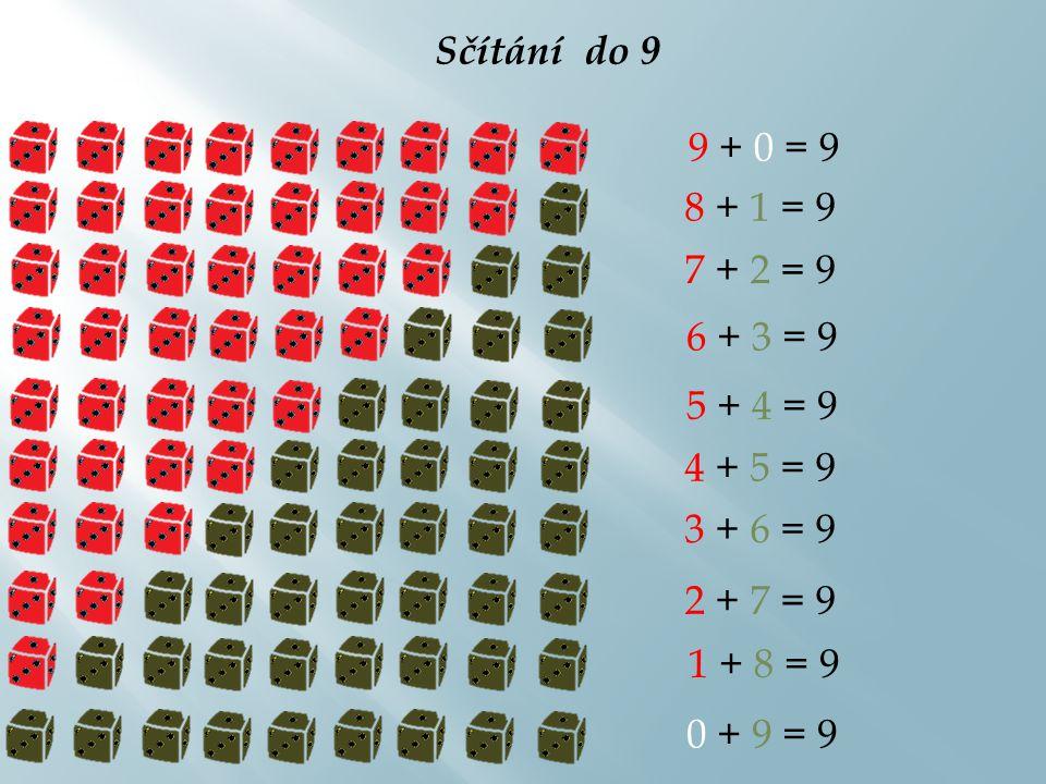 Sčítání do 10 10 + 0 = 10 9 + 1 = 10 8 + 2 = 10 7 + 3 = 10 6 + 4 = 10 5 + 5 = 10 4 + 6 = 10 3 + 7 = 10 2 + 8 = 10 1 + 9 = 10 0 + 10 = 10
