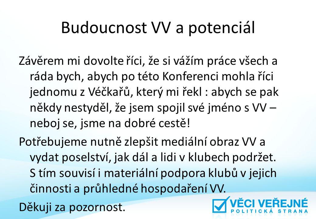 Budoucnost VV a potenciál Závěrem mi dovolte říci, že si vážím práce všech a ráda bych, abych po této Konferenci mohla říci jednomu z Véčkařů, který mi řekl : abych se pak někdy nestyděl, že jsem spojil své jméno s VV – neboj se, jsme na dobré cestě.