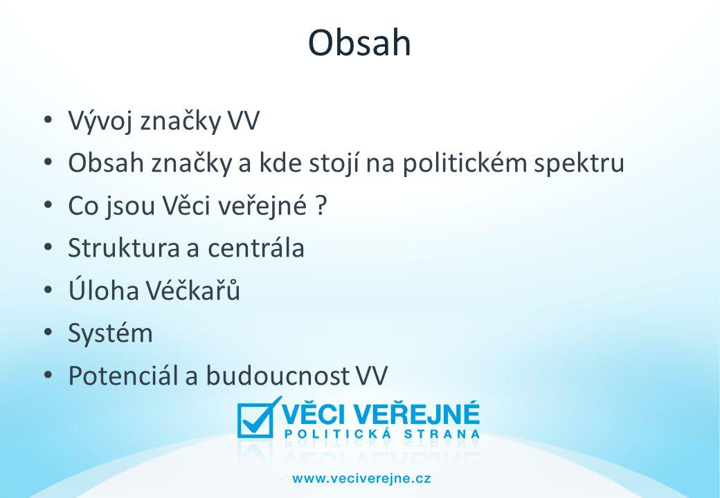 Obsah Vývoj značky VV Obsah značky a kde stojí na politickém spektru Co jsou Věci veřejné .