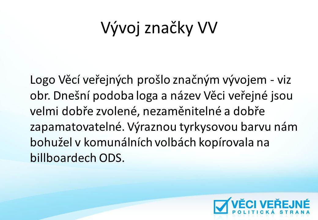 Vývoj značky VV Logo Věcí veřejných prošlo značným vývojem - viz obr.