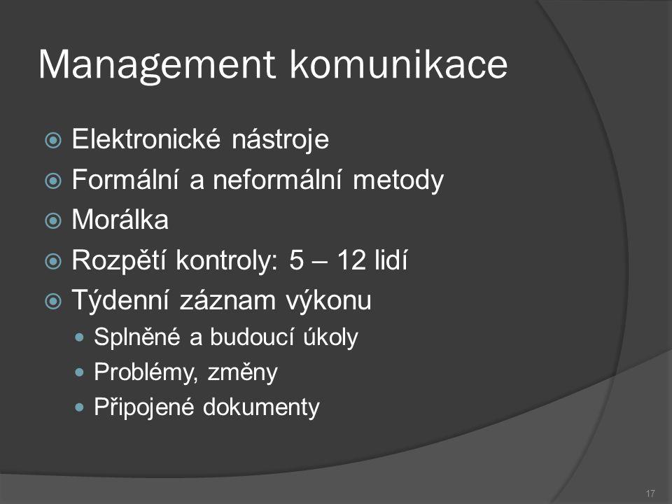 17 Management komunikace  Elektronické nástroje  Formální a neformální metody  Morálka  Rozpětí kontroly: 5 – 12 lidí  Týdenní záznam výkonu Splněné a budoucí úkoly Problémy, změny Připojené dokumenty