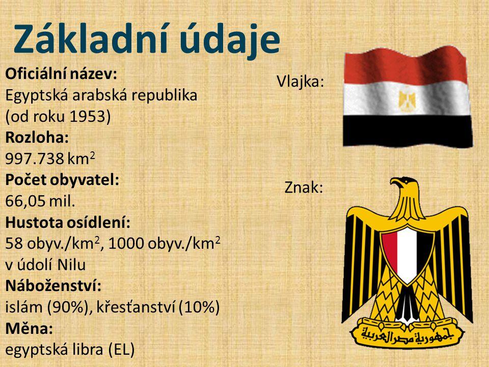 Základní údaje Oficiální název: Egyptská arabská republika (od roku 1953) Rozloha: 997.738 km 2 Počet obyvatel: 66,05 mil. Hustota osídlení: 58 obyv./