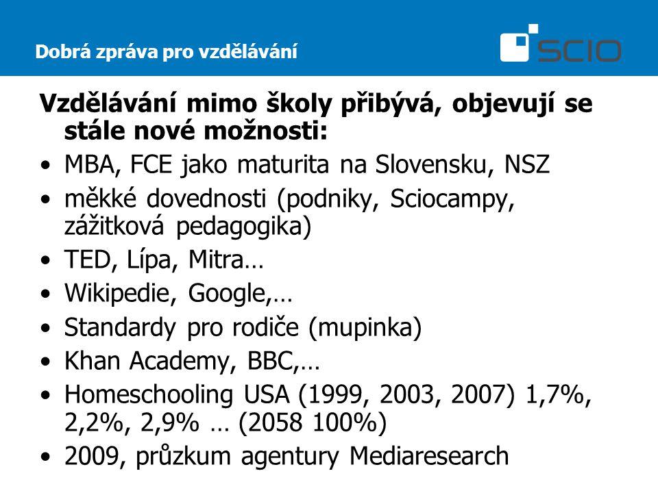 Dobrá zpráva pro vzdělávání Vzdělávání mimo školy přibývá, objevují se stále nové možnosti: MBA, FCE jako maturita na Slovensku, NSZ měkké dovednosti (podniky, Sciocampy, zážitková pedagogika) TED, Lípa, Mitra… Wikipedie, Google,… Standardy pro rodiče (mupinka) Khan Academy, BBC,… Homeschooling USA (1999, 2003, 2007) 1,7%, 2,2%, 2,9% … (2058 100%) 2009, průzkum agentury Mediaresearch