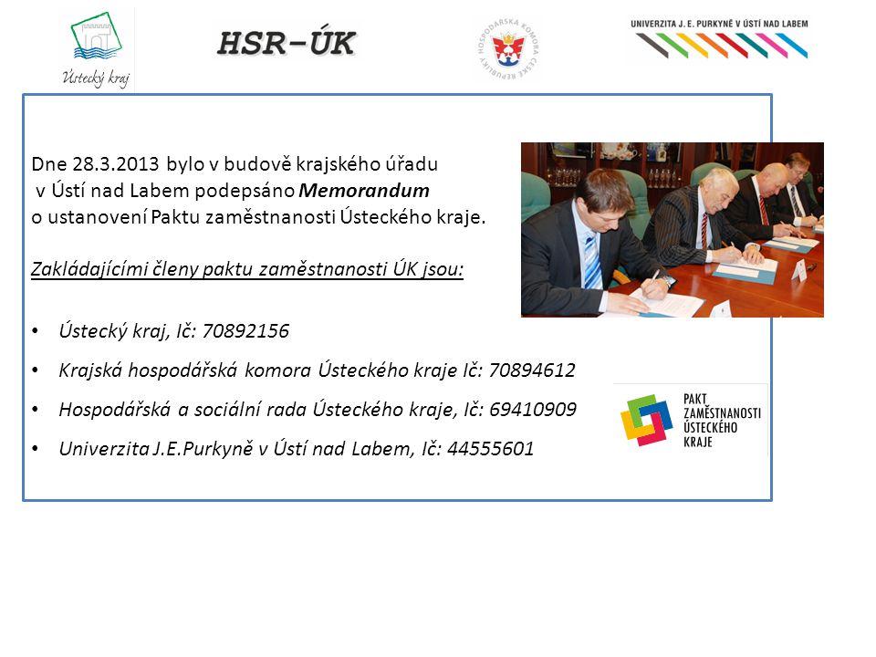 Dne 28.3.2013 bylo v budově krajského úřadu v Ústí nad Labem podepsáno Memorandum o ustanovení Paktu zaměstnanosti Ústeckého kraje. Zakládajícími člen