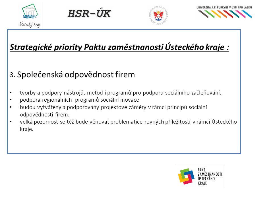 Strategické priority Paktu zaměstnanosti Ústeckého kraje : 3. Společenská odpovědnost firem tvorby a podpory nástrojů, metod i programů pro podporu so