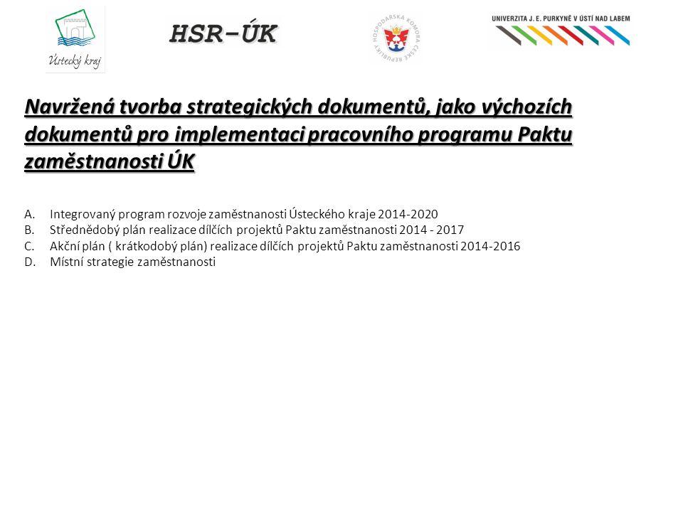 Navržená tvorba strategických dokumentů, jako výchozích dokumentů pro implementaci pracovního programu Paktu zaměstnanosti ÚK A.Integrovaný program rozvoje zaměstnanosti Ústeckého kraje 2014-2020 B.Střednědobý plán realizace dílčích projektů Paktu zaměstnanosti 2014 - 2017 C.Akční plán ( krátkodobý plán) realizace dílčích projektů Paktu zaměstnanosti 2014-2016 D.Místní strategie zaměstnanosti