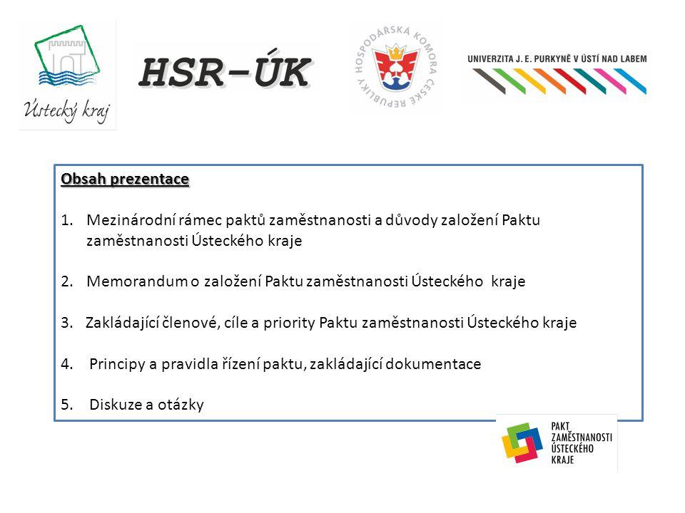 Obsah prezentace 1.Mezinárodní rámec paktů zaměstnanosti a důvody založení Paktu zaměstnanosti Ústeckého kraje 2.Memorandum o založení Paktu zaměstnanosti Ústeckého kraje 3.