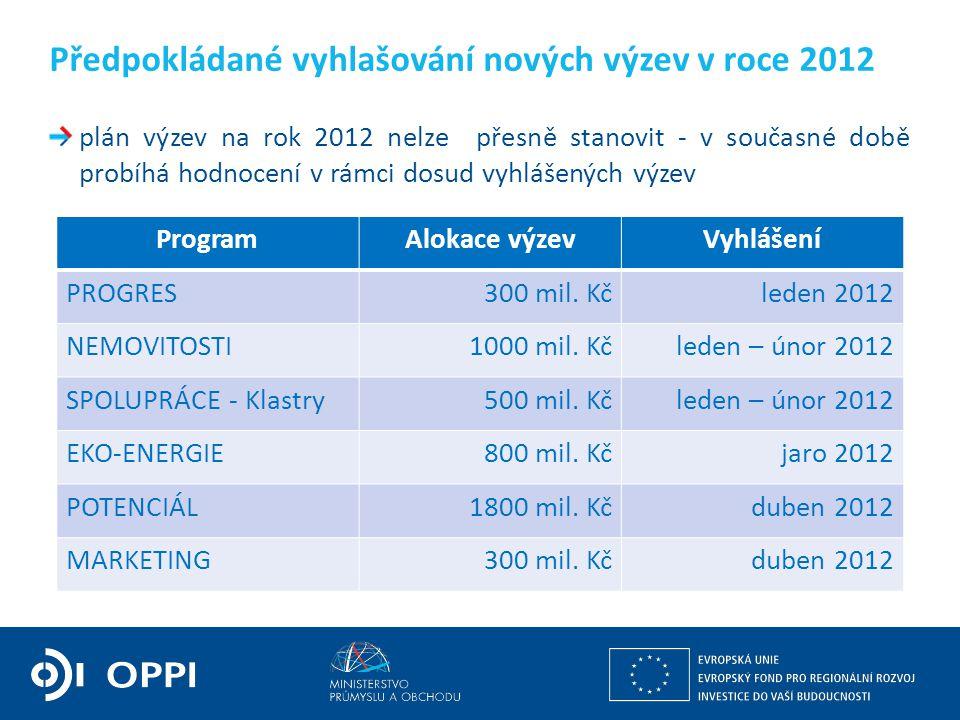 Ing. Martin Kocourek ministr průmyslu a obchodu ZPĚT NA VRCHOL – INSTITUCE, INOVACE A INFRASTRUKTURA plán výzev na rok 2012 nelze přesně stanovit - v