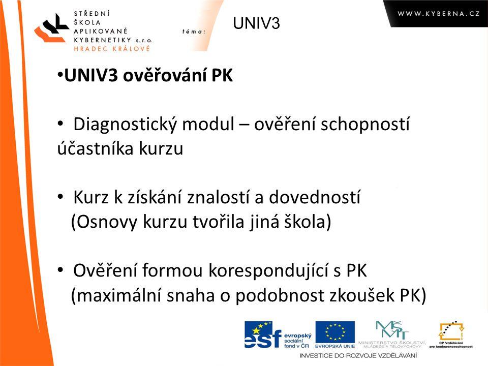 UNIV3 UNIV3 ověřování PK Diagnostický modul – ověření schopností účastníka kurzu Kurz k získání znalostí a dovedností (Osnovy kurzu tvořila jiná škola
