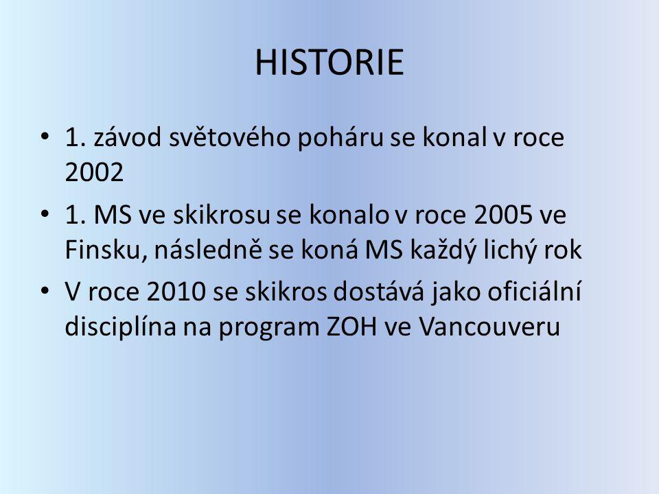 HISTORIE 1. závod světového poháru se konal v roce 2002 1.