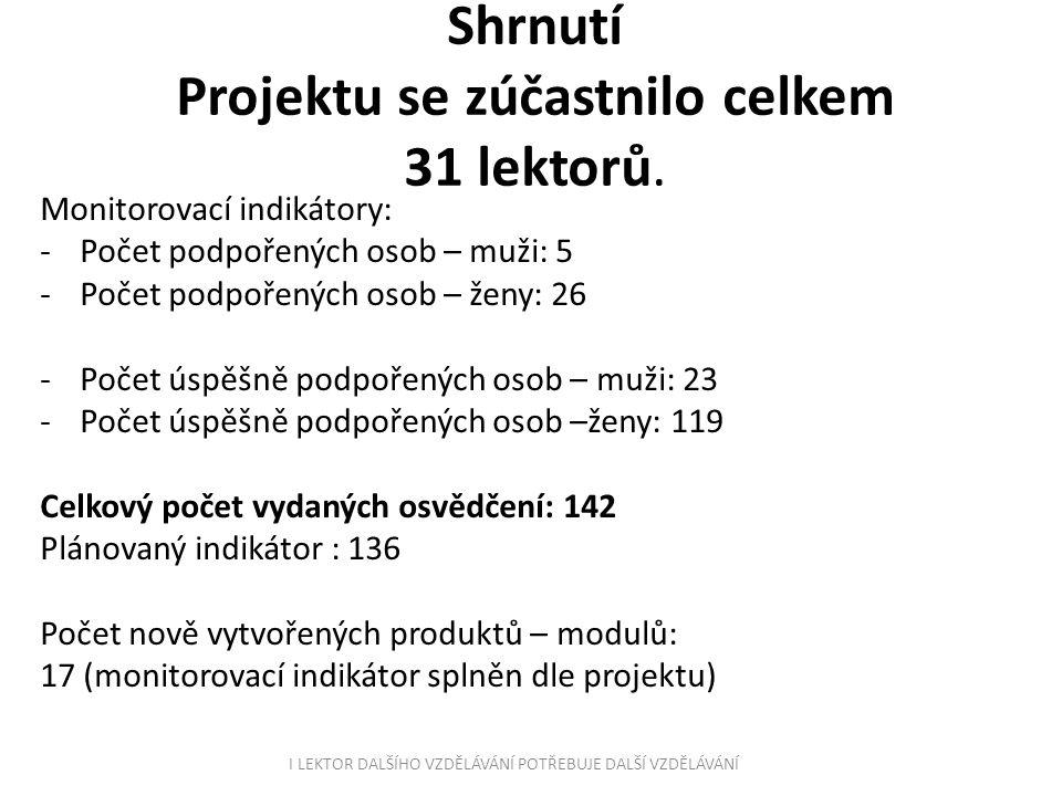 Shrnutí Projektu se zúčastnilo celkem 31 lektorů. Monitorovací indikátory: -Počet podpořených osob – muži: 5 -Počet podpořených osob – ženy: 26 -Počet
