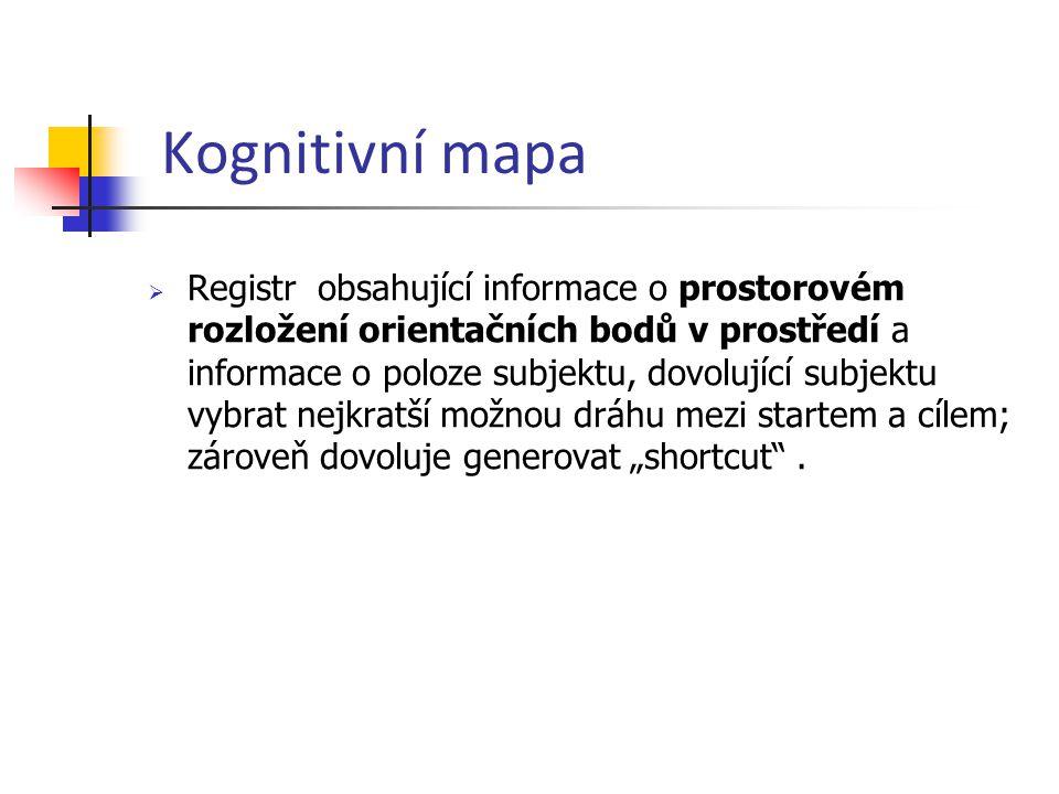 Kognitivní mapa  Registr obsahující informace o prostorovém rozložení orientačních bodů v prostředí a informace o poloze subjektu, dovolující subjekt