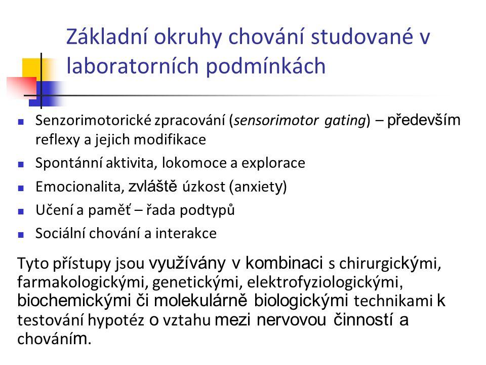 Základní okruhy chování studované v laboratorních podmínkách Senzorimotorické zpracování (sensorimotor gating) – především reflexy a jejich modifikace