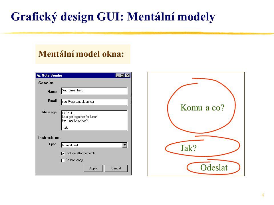4 Grafický design GUI: Mentální modely Mentální model okna: Komu a co? Jak? Odeslat
