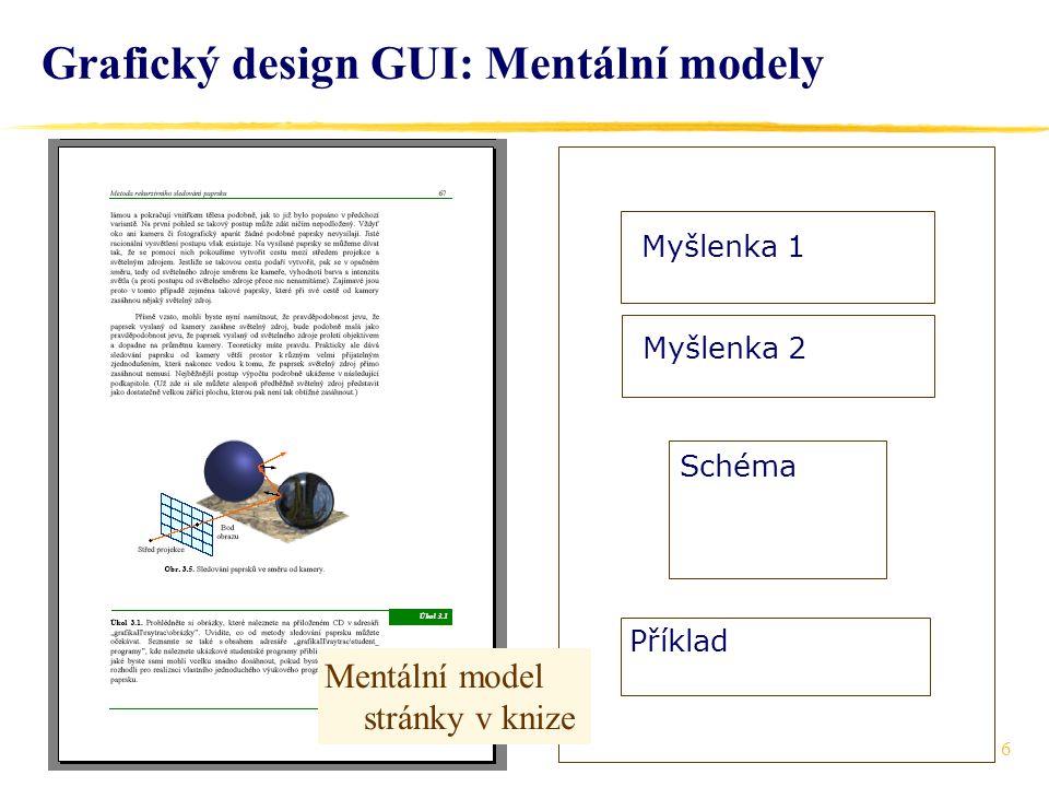 6 Grafický design GUI: Mentální modely Myšlenka 1 Myšlenka 2 Schéma Příklad Mentální model stránky v knize