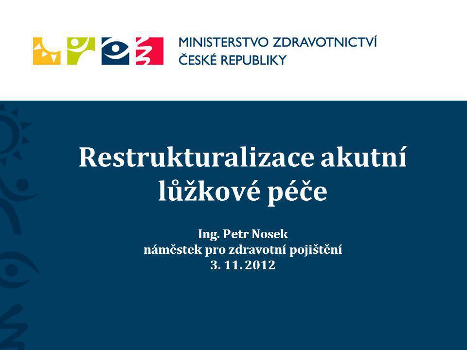 Restrukturalizace akutní lůžkové péče Ing. Petr Nosek náměstek pro zdravotní pojištění 3. 11. 2012