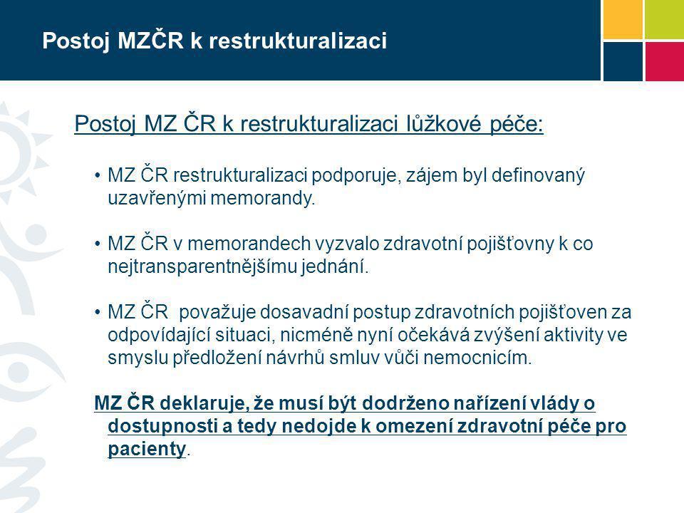 Postoj MZČR k restrukturalizaci Postoj MZ ČR k restrukturalizaci lůžkové péče: MZ ČR restrukturalizaci podporuje, zájem byl definovaný uzavřenými memorandy.