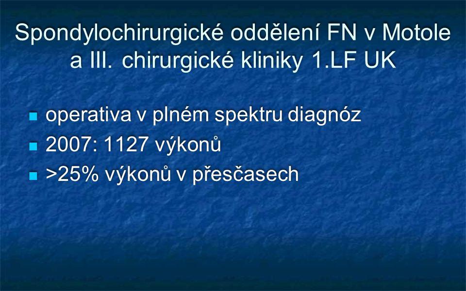 Spondylochirurgické oddělení FN v Motole a III. chirurgické kliniky 1.LF UK operativa v plném spektru diagnóz 2007: 1127 výkonů >25% výkonů v přesčase