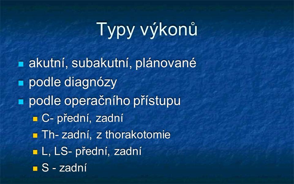 Typy výkonů akutní, subakutní, plánované podle diagnózy podle operačního přístupu C- přední, zadní Th- zadní, z thorakotomie L, LS- přední, zadní S -
