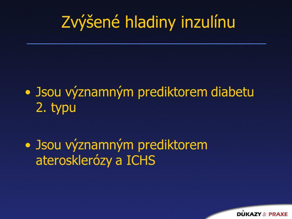 IR – kriteria pro nediabetiky (WHO, 1999) Alespoň jeden hlavní symptom : - Inzulinová rezistence zjištěná clampovou technikou nebo - Lačná glykémie 6,1 – 6,9 a ve 120 min pod 11,1mmol/l spolu s 2 či více následujícími symptomy : - TK více než 140/90 - S – Tg nad 1,7 mmol/l nebo S – HDL cholesterol pod 1,0 mmol/l -WHR nad 0,90 u mužů a 0,85 u žen a/nebo BMI nad 30 kg/m2 -Mikroalbuminurie více než 20 ug/min nebo poměr albumin/kreatinin více než 30 mg/g -Podobná kriteria má i US National Cholesterol Education Program (2001)