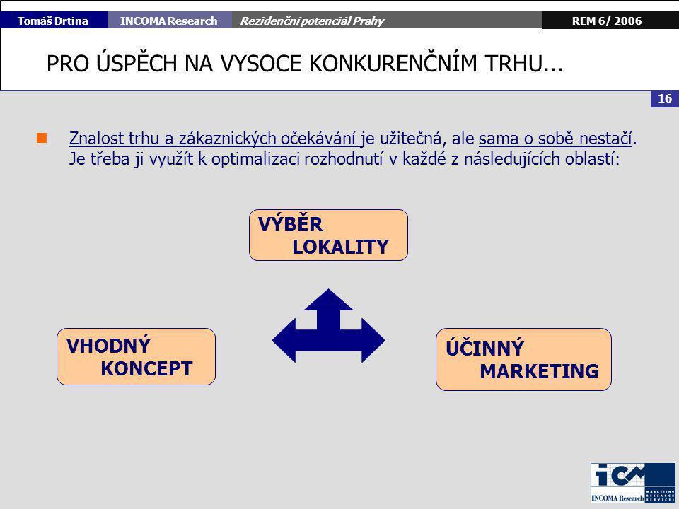 Rezidenční potenciál Prahy 17 REM 6/ 2006INCOMA Research Tomáš Drtina 23.5.2006.