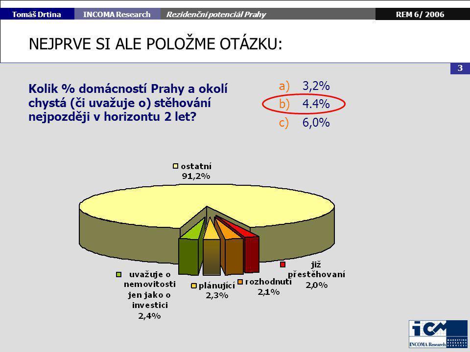Rezidenční potenciál Prahy 4 REM 6/ 2006INCOMA Research Tomáš Drtina A HNED POTÉ JEŠTĚ JEDNU: Kolik % z těchto 4,4% se přitom chystá na nákup nového bytu .