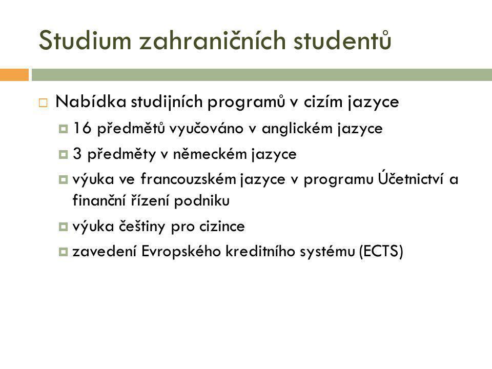 Studium zahraničních studentů  Nabídka studijních programů v cizím jazyce  16 předmětů vyučováno v anglickém jazyce  3 předměty v německém jazyce  výuka ve francouzském jazyce v programu Účetnictví a finanční řízení podniku  výuka češtiny pro cizince  zavedení Evropského kreditního systému (ECTS)