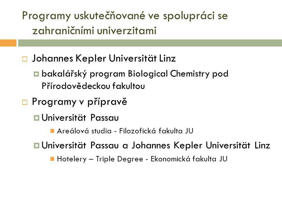 Programy uskutečňované ve spolupráci se zahraničními univerzitami  Johannes Kepler Universität Linz  bakalářský program Biological Chemistry pod Pří