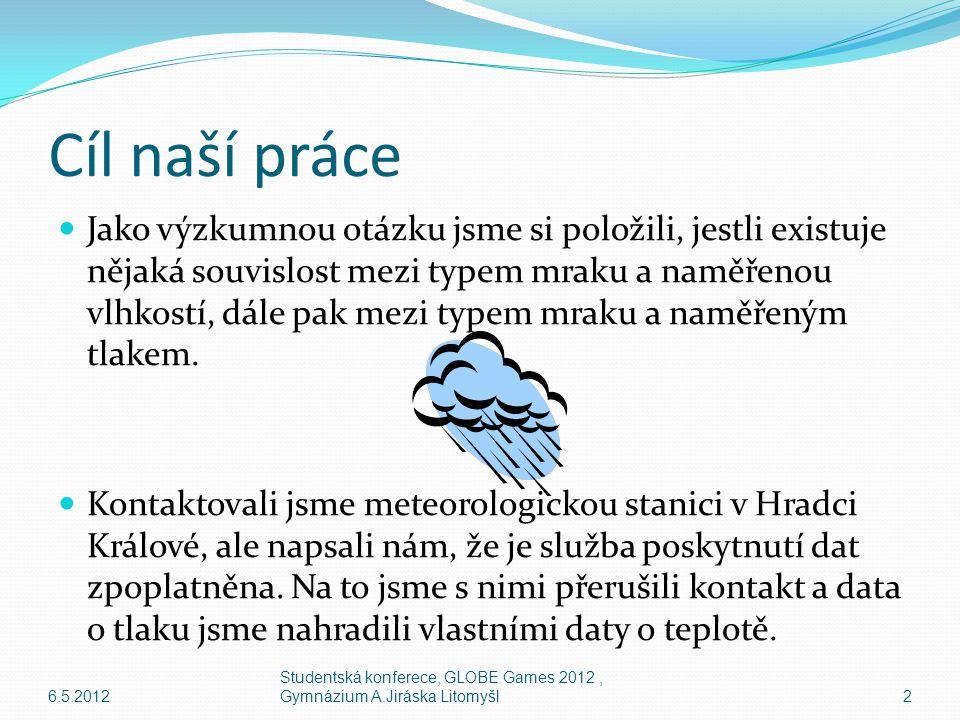 Opravdu existuje 6.5.20121 Studentská konferece, GLOBE Games 2012, Gymnázium A.Jiráska Litomyšl
