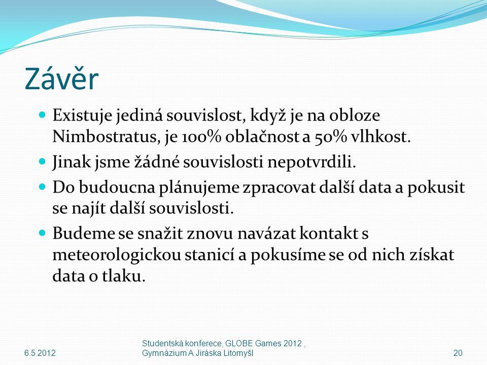 Prosinec 6.5.201219 Studentská konferece, GLOBE Games 2012, Gymnázium A.Jiráska Litomyšl