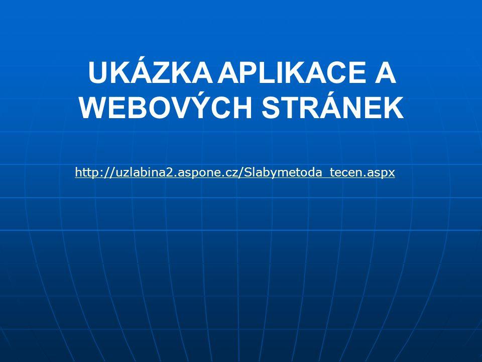 UKÁZKA APLIKACE A WEBOVÝCH STRÁNEK http://uzlabina2.aspone.cz/Slabymetoda_tecen.aspx