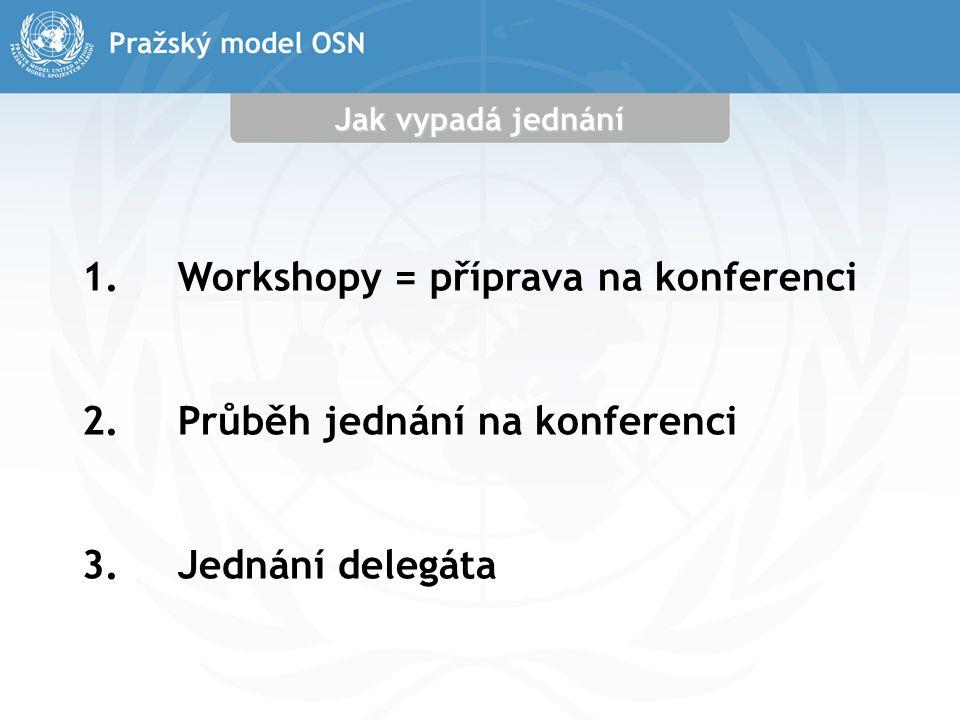 Jak vypadá jednání 1.Workshopy = příprava na konferenci 2.Průběh jednání na konferenci 3.Jednání delegáta