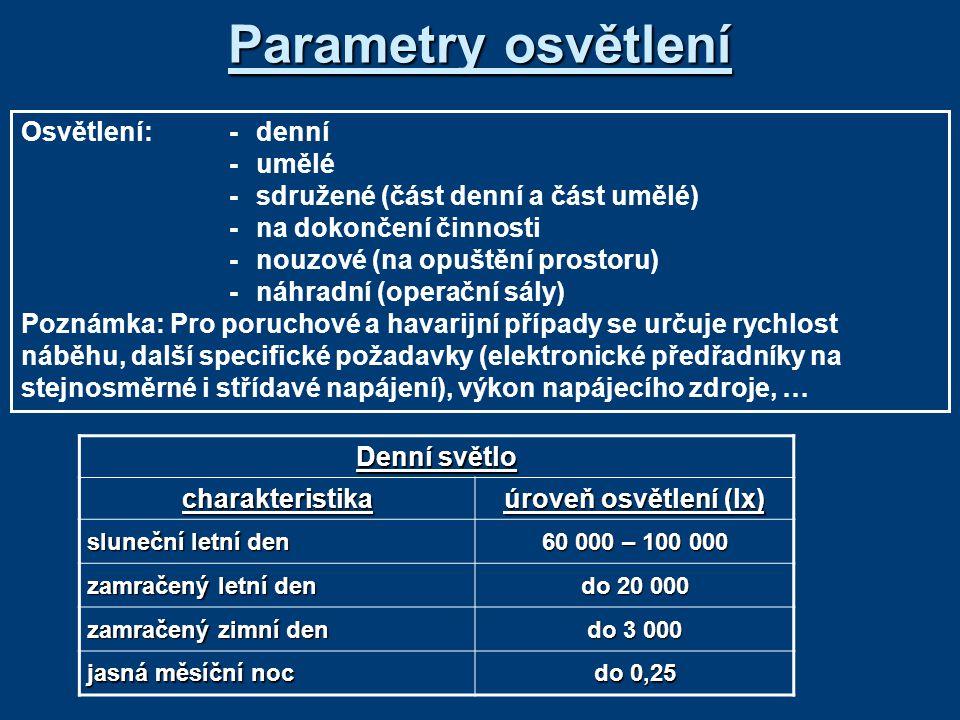 Parametry osvětlení Osvětlení:-denní -umělé -sdružené (část denní a část umělé) -na dokončení činnosti -nouzové (na opuštění prostoru) -náhradní (operační sály) Poznámka: Pro poruchové a havarijní případy se určuje rychlost náběhu, další specifické požadavky (elektronické předřadníky na stejnosměrné i střídavé napájení), výkon napájecího zdroje, … Denní světlo charakteristika úroveň osvětlení (lx) sluneční letní den 60 000 – 100 000 zamračený letní den do 20 000 zamračený zimní den do 3 000 jasná měsíční noc do 0,25