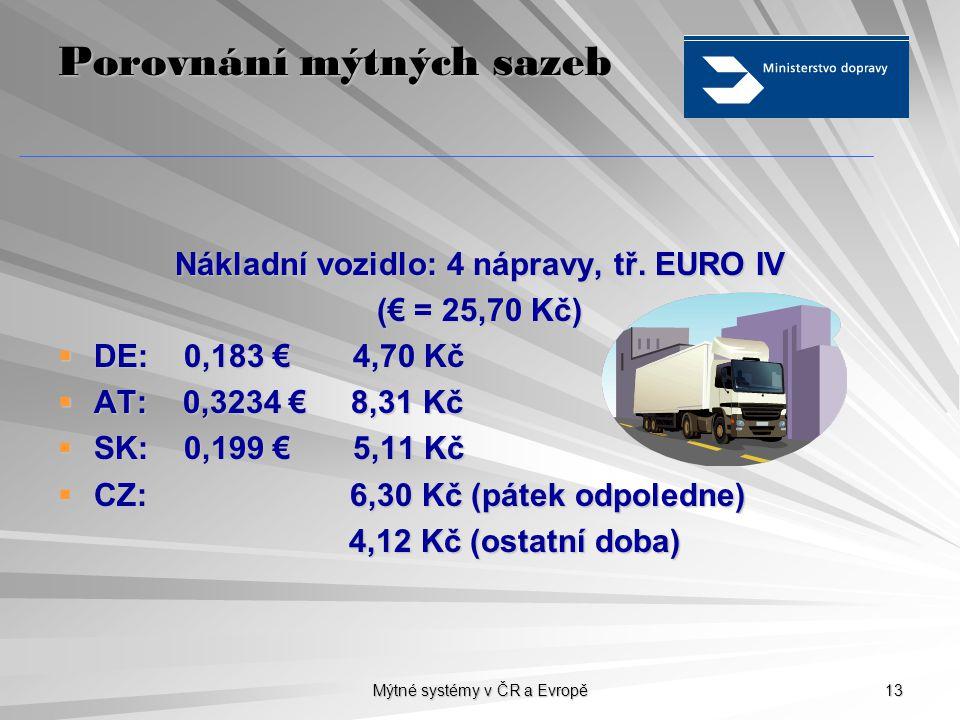 Mýtné systémy v ČR a Evropě 13 Porovnání mýtných sazeb Nákladní vozidlo: 4 nápravy, tř. EURO IV (€ = 25,70 Kč)  DE: 0,183 € 4,70 Kč  AT: 0,3234 € 8,
