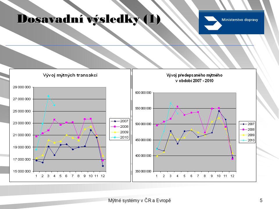 Mýtné systémy v ČR a Evropě 6 Dosavadní výsledky (2)
