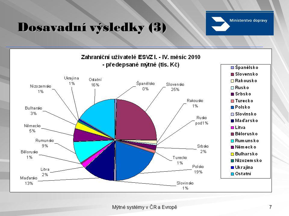 Mýtné systémy v ČR a Evropě 7 Dosavadní výsledky (3)