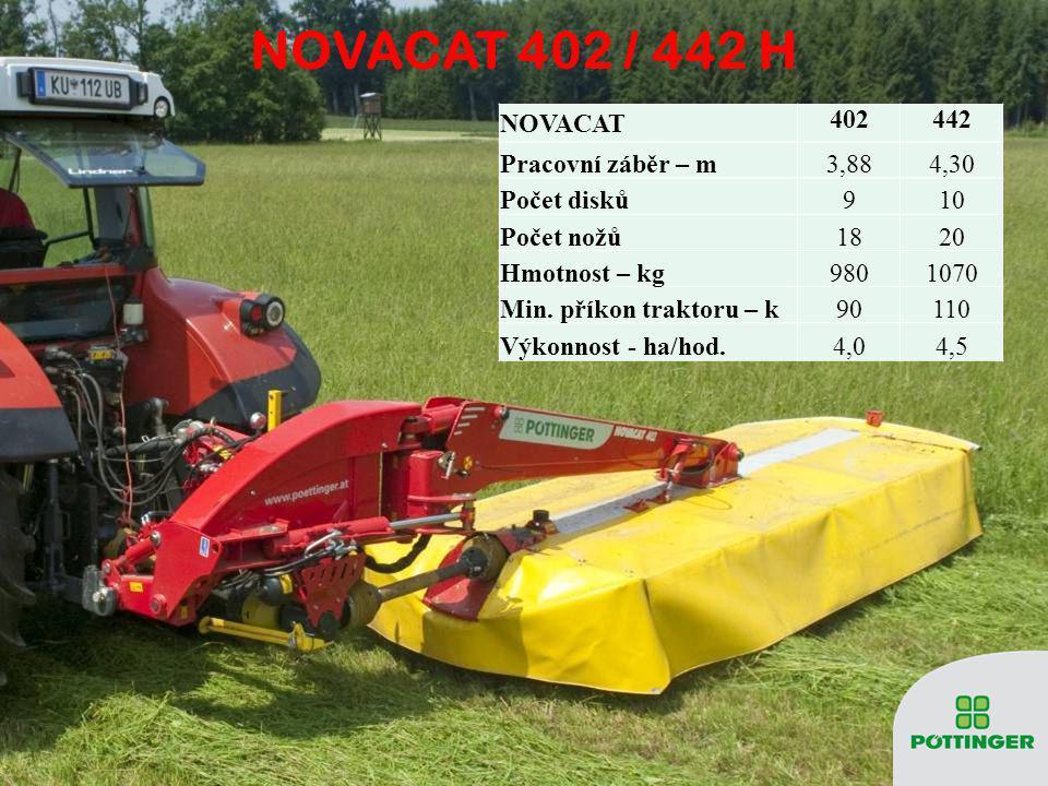 NOVACAT 402442 Pracovní záběr – m3,884,30 Počet disků910 Počet nožů1820 Hmotnost – kg9801070 Min. příkon traktoru – k90110 Výkonnost - ha/hod.4,04,5 N