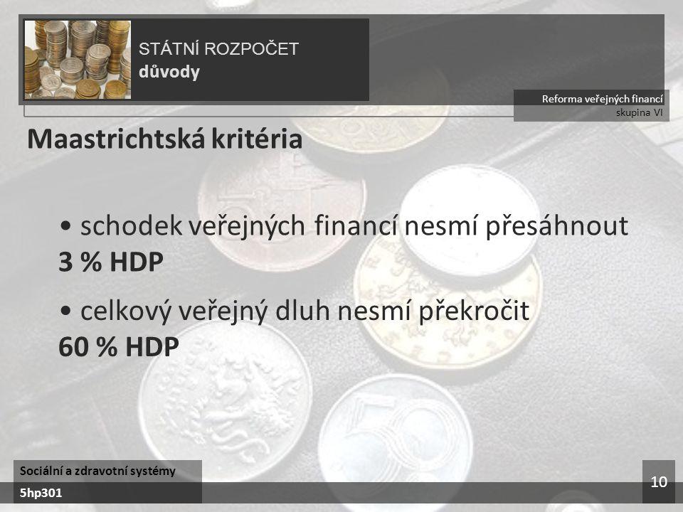 Reforma veřejných financí skupina VI STÁTNÍ ROZPOČET důvody Sociální a zdravotní systémy 5hp301 10 Maastrichtská kritéria schodek veřejných financí nesmí přesáhnout 3 % HDP celkový veřejný dluh nesmí překročit 60 % HDP